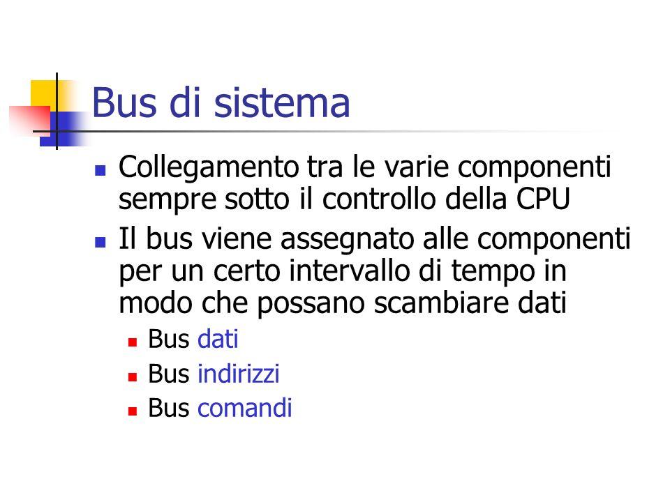 Bus di sistema Collegamento tra le varie componenti sempre sotto il controllo della CPU Il bus viene assegnato alle componenti per un certo intervallo