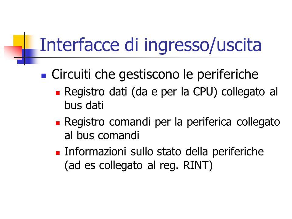 Interfacce di ingresso/uscita Circuiti che gestiscono le periferiche Registro dati (da e per la CPU) collegato al bus dati Registro comandi per la per