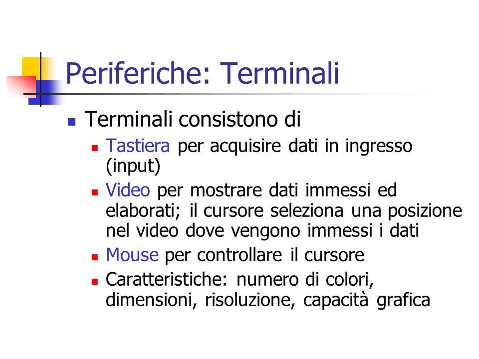 Periferiche: Terminali Terminali consistono di Tastiera per acquisire dati in ingresso (input) Video per mostrare dati immessi ed elaborati; il cursor