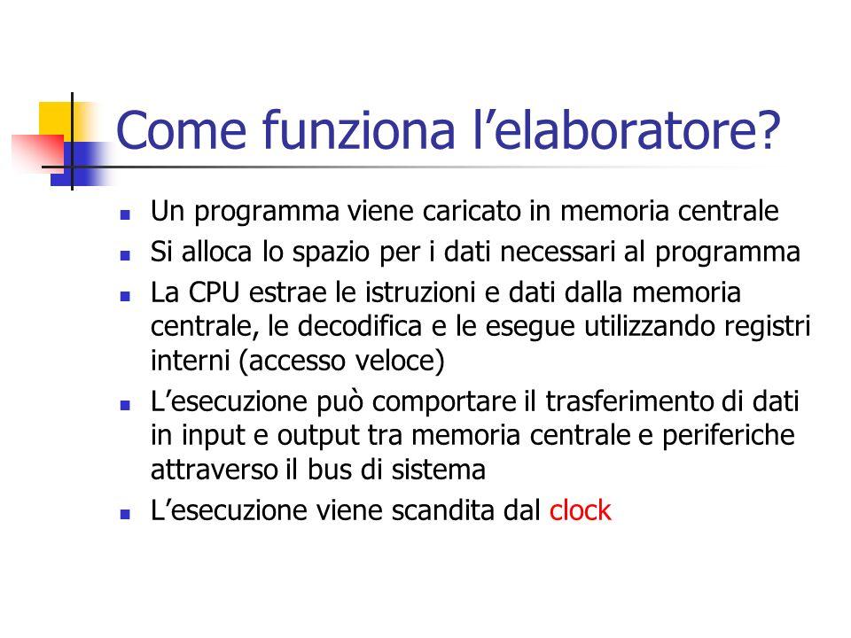 Come funziona lelaboratore? Un programma viene caricato in memoria centrale Si alloca lo spazio per i dati necessari al programma La CPU estrae le ist