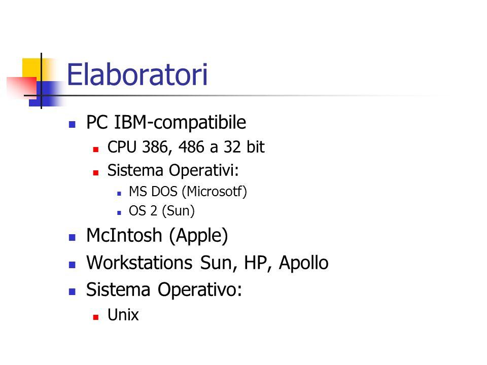 Elaboratori PC IBM-compatibile CPU 386, 486 a 32 bit Sistema Operativi: MS DOS (Microsotf) OS 2 (Sun) McIntosh (Apple) Workstations Sun, HP, Apollo Si