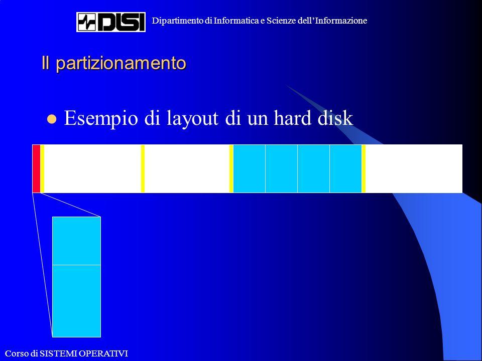 Corso di SISTEMI OPERATIVI Dipartimento di Informatica e Scienze dellInformazione Il partizionamento Esempio di layout di un hard disk