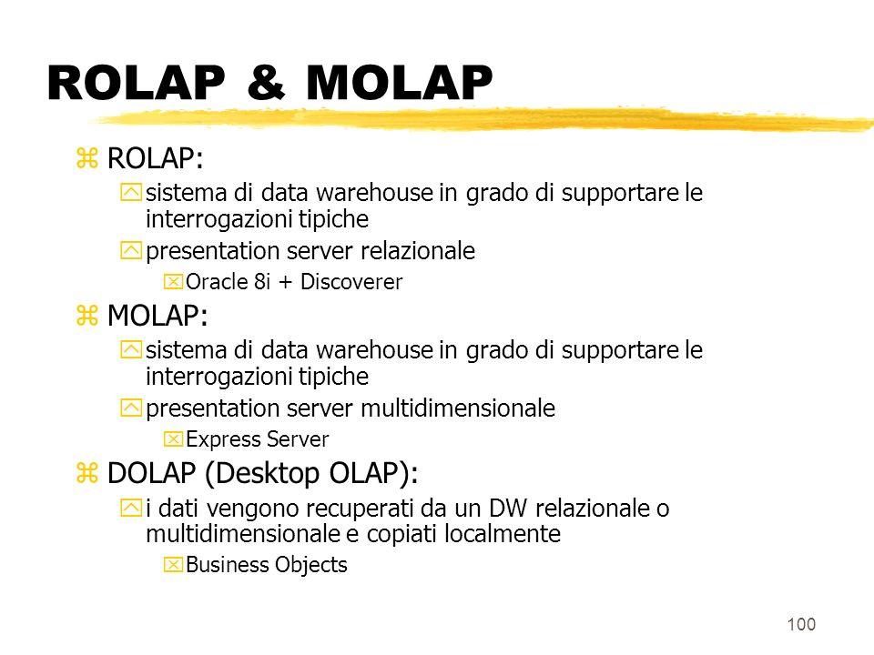 101 DBMS relazionali zTecnologia consolidata zmolto efficienti su dati di dettaglio zestesi in modo da permettere la materializzazione degli aggregati y(Oracle 8i) zperformance zscalabilità zgeneral-purposes