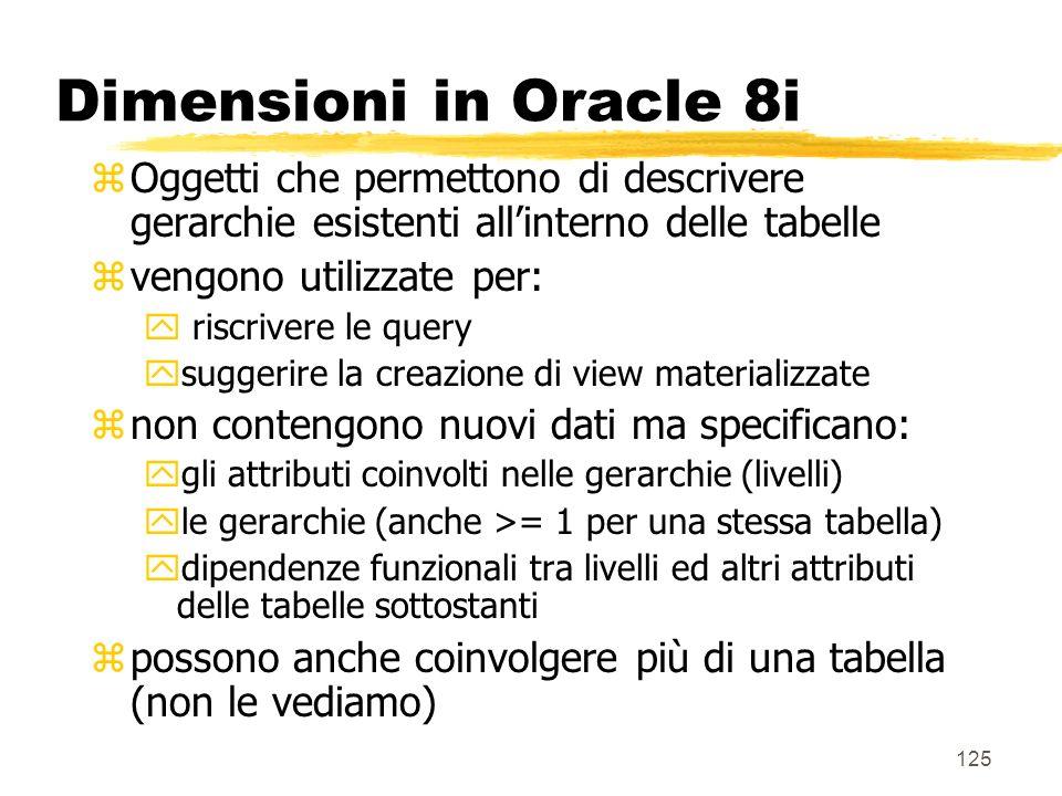 126 Dimensioni in Oracle 8i CREATE DIMENSION LEVEL IS.