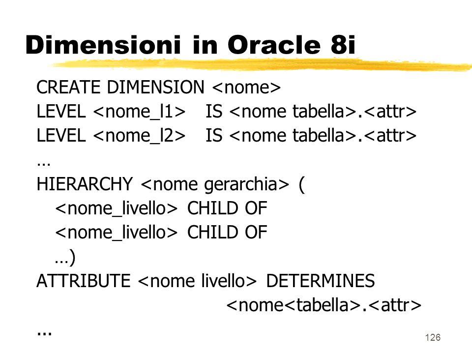 127 Dimensioni in Oracle 8i CREATE DIMENSION Prodotti_D LEVEL prod_l IS Prodotti.descrizione LEVEL sottoc_l IS Prodotti.sottocategoria LEVEL categ_l IS Prodotti.