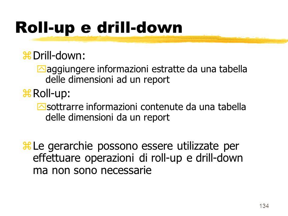 135 Esempio drill-down e roll-up Dipartimento IncassiUnità vendute Panificio Lit.