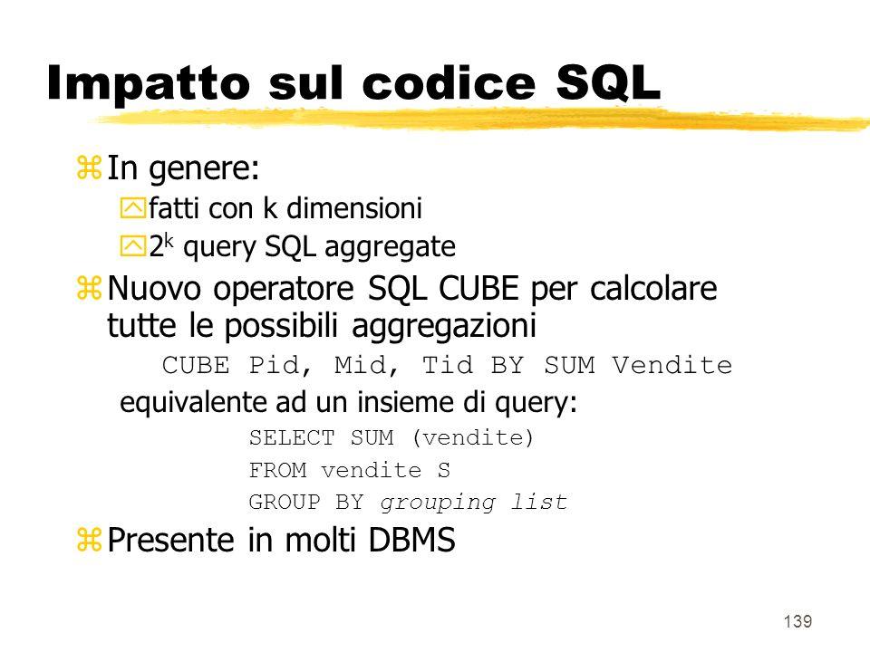 140 { } {PId} {MId}{TId} {PId, MId} {PId, TId}{MId, TId} {PId, MId,TId} Impatto sul codice SQL zRelazione tra le varie query calcolate dalloperatore CUBE