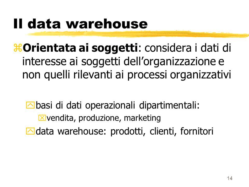 15 Il data warehouse zIntegrata: yi dati provengono da tutte le sorgenti informative yil data warehouse rappresenta i dati in modo univoco, riconciliando le eterogeneita` delle diverse rappresentazioni: xnomi xstruttura xcodifica xrappresentazione multipla