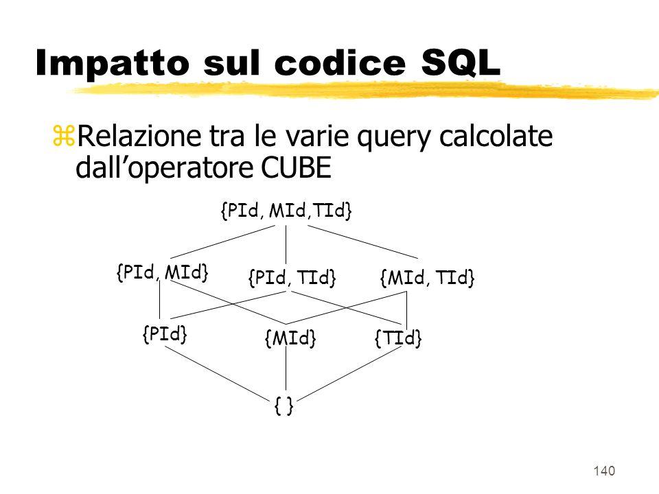141 Impatto sul codice SQL zNecessita` di determinare i primi n elementi rispetto ad un certo ordinamento Esempio: determinare i 10 prodotti piu` venduti in un certo magazzino, ordinati per entita` delle vendit SELECT P.Pid, P.pnome, S.vendite FROM vendite S, prodotti P WHERE S.Pid = P.Pid AND S.Mid = 1 AND S.Tid = 5/9/00 GROUP BY S.vendite DESC OPTIMIZE FOR 10 ROWS Presente in molti DBMS