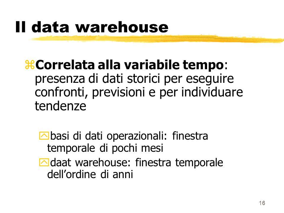 17 Il data warehouse zDati aggregati: nellattività di analisi dei dati per il supporto alle decisioni: ynon interessa chi ma quanti ynon interessa un dato ma la somma, la media, il minimo, il massimo di un insieme di dati