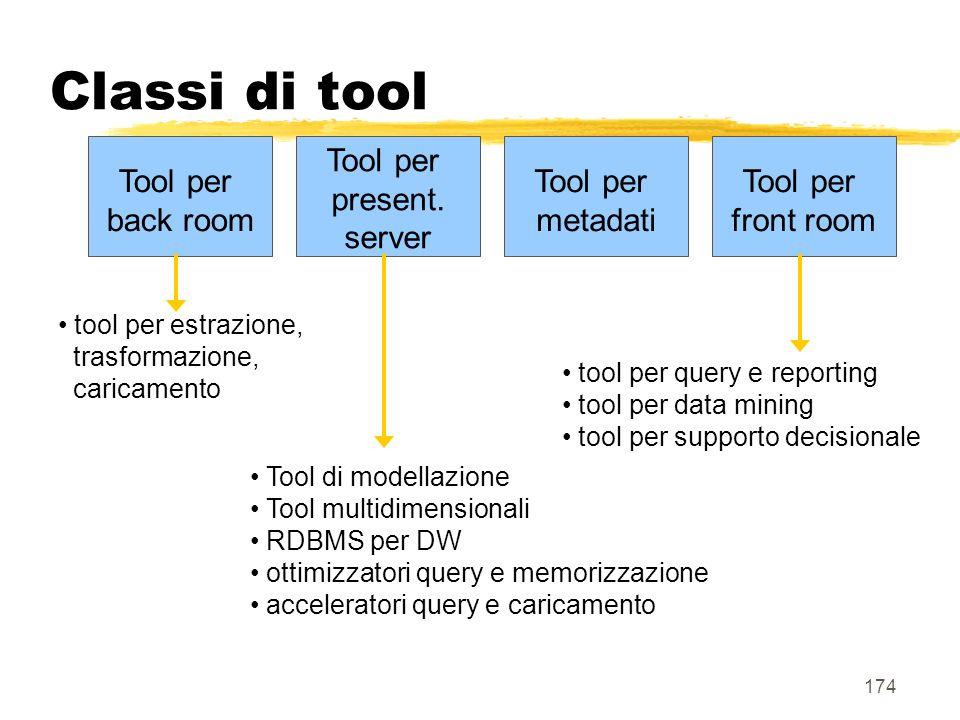 175 In genere zI produttori di DBMS forniscono in genere tool per ogni componente architetturale.