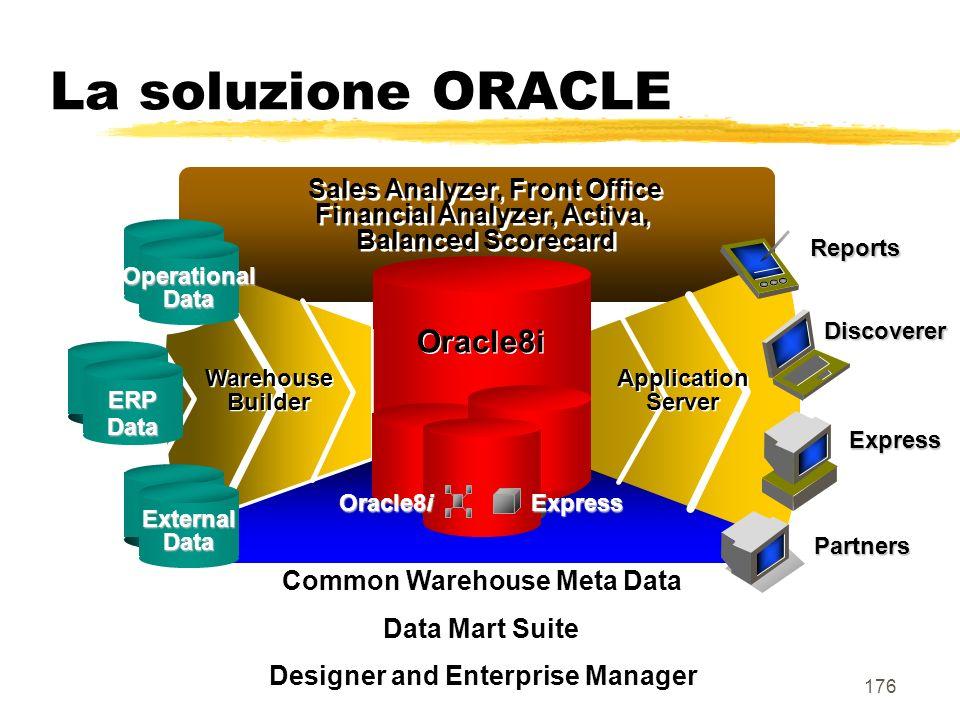 177 DW in Oracle 8/8i zIndici Bitmap (7.3.2, 8, 8i) zparallelizzazione (8,8i) zpartizionamento (8, 8i) zview materializzate (8i) zoperatori di aggregazione estesi (8i) zottimizzazioni per star query (7.3.8, 8, 8i)