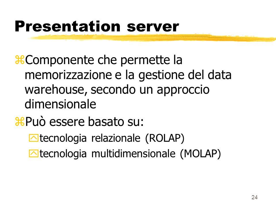 25 Presentation server zUn DW rappresenta spesso lunione di più data mart zData mart: restrizione data warehouse ad un singolo processo o ad un gruppo di processi aziendali (es.