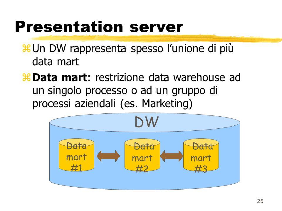 26 End-user data access tools zClient del DW, di facile utilizzo ztools per interrogare, analizzare e presentare linformazione contenuta del DW a supporto di un particolare bisogno aziendale zinvio specifiche richieste al presentation server in formato SQL
