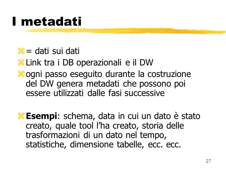 28 Business view Dati operazionali metadati trasformazione Data warehouse Dati operazionaliDati informativi I metadati