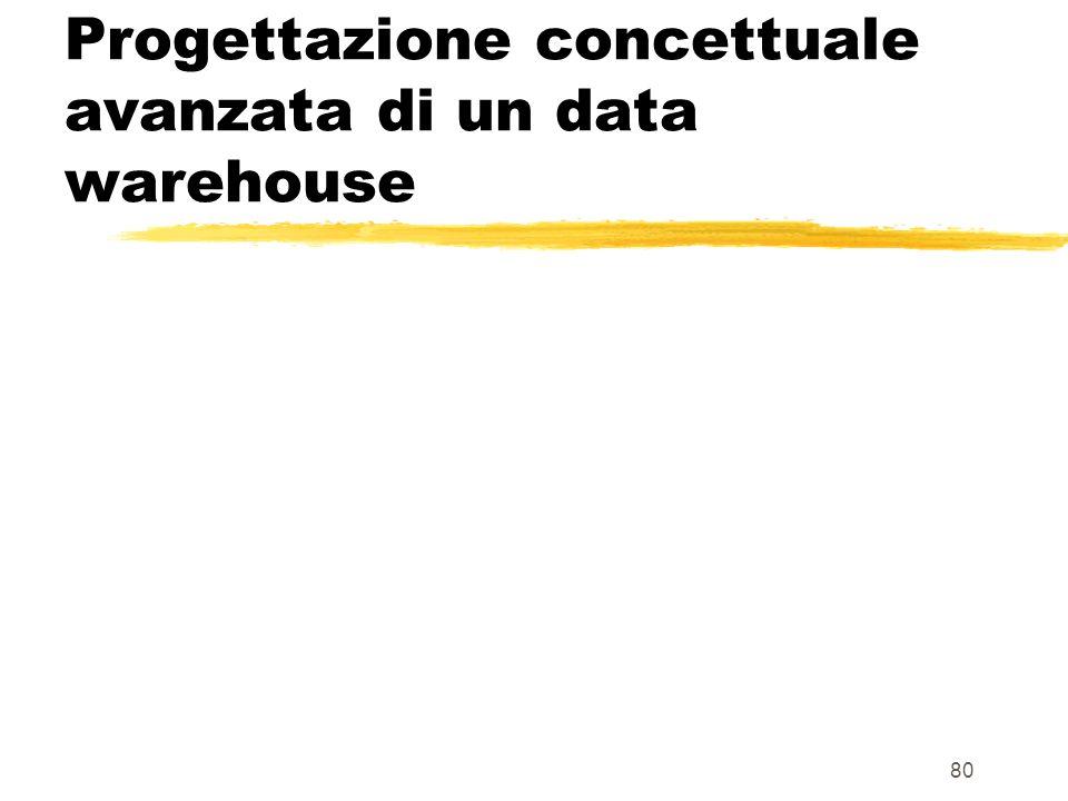 81 Composizione degli schemi zLo schema risultante da ogni processo aziendale può essere visto come lo schema associato ad uno specifico data mart zproblema: combinare i fatti e le dimensioni contenuti negli schemi associati a ciascun processo, cioe contenuti in ciascun data mart