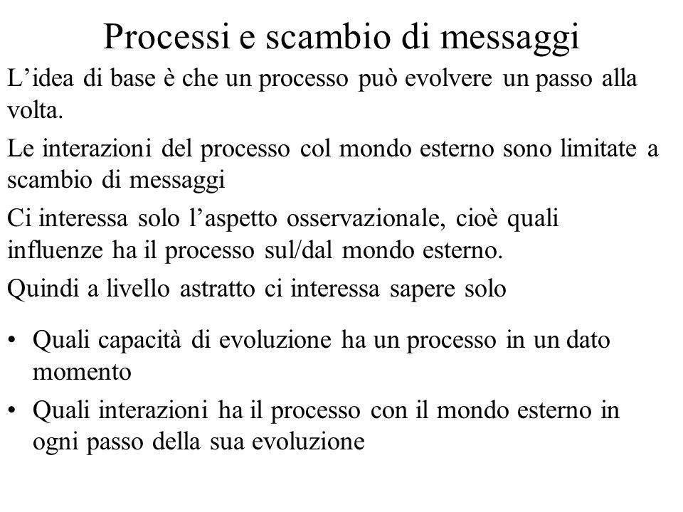 Processi e scambio di messaggi Lidea di base è che un processo può evolvere un passo alla volta.