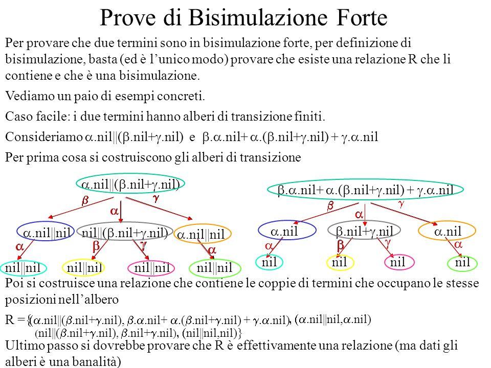 Bisimulazione Forte Lemma 1 (prova per esercizio): Lunione su un insieme arbitrario di indici I di bisimulazioni R i è una bisimulazione. Lemma 2 (pro