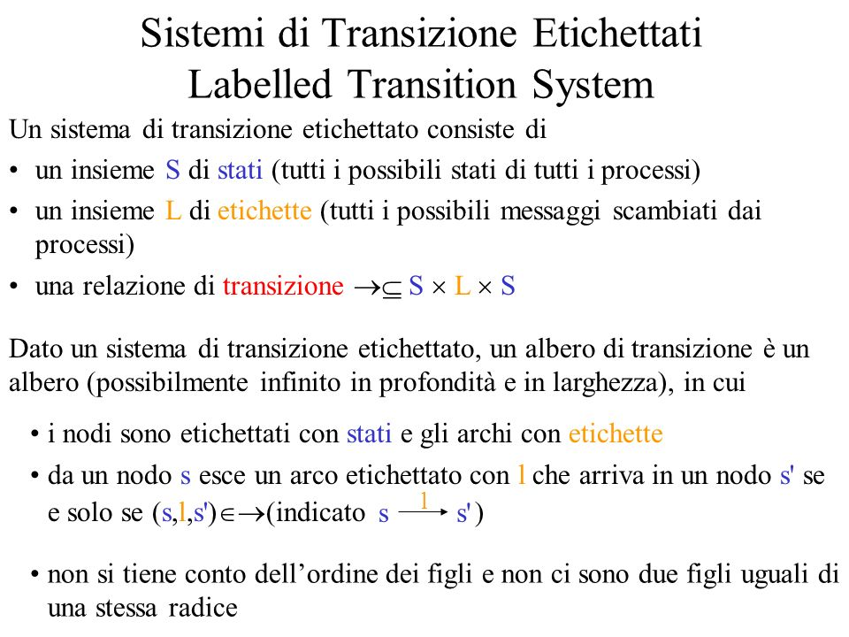 Sistemi di Transizione Etichettati Labelled Transition System Un sistema di transizione etichettato consiste di un insieme S di stati (tutti i possibili stati di tutti i processi) un insieme L di etichette (tutti i possibili messaggi scambiati dai processi) una relazione di transizione S L S Dato un sistema di transizione etichettato, un albero di transizione è un albero (possibilmente infinito in profondità e in larghezza), in cui i nodi sono etichettati con stati e gli archi con etichette da un nodo s esce un arco etichettato con l che arriva in un nodo s se e solo se (s,l,s ) (indicato ) non si tiene conto dellordine dei figli e non ci sono due figli uguali di una stessa radice ss l