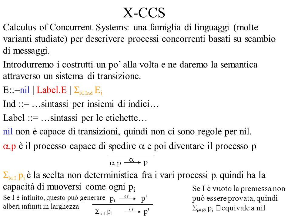 X-CCS Calculus of Concurrent Systems: una famiglia di linguaggi (molte varianti studiate) per descrivere processi concorrenti basati su scambio di messaggi.