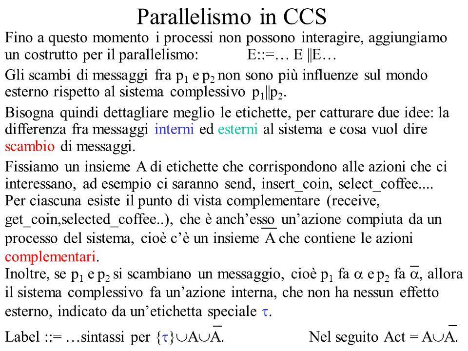 Parallelismo in CCS Fino a questo momento i processi non possono interagire, aggiungiamo un costrutto per il parallelismo: E::=… E   E… Gli scambi di messaggi fra p 1 e p 2 non sono più influenze sul mondo esterno rispetto al sistema complessivo p 1   p 2.