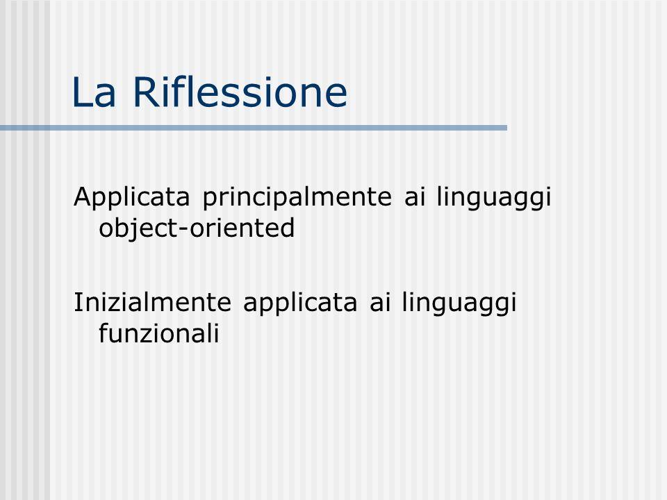 La Riflessione Applicata principalmente ai linguaggi object-oriented Inizialmente applicata ai linguaggi funzionali