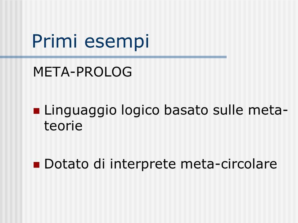 Primi esempi META-PROLOG Linguaggio logico basato sulle meta- teorie Dotato di interprete meta-circolare
