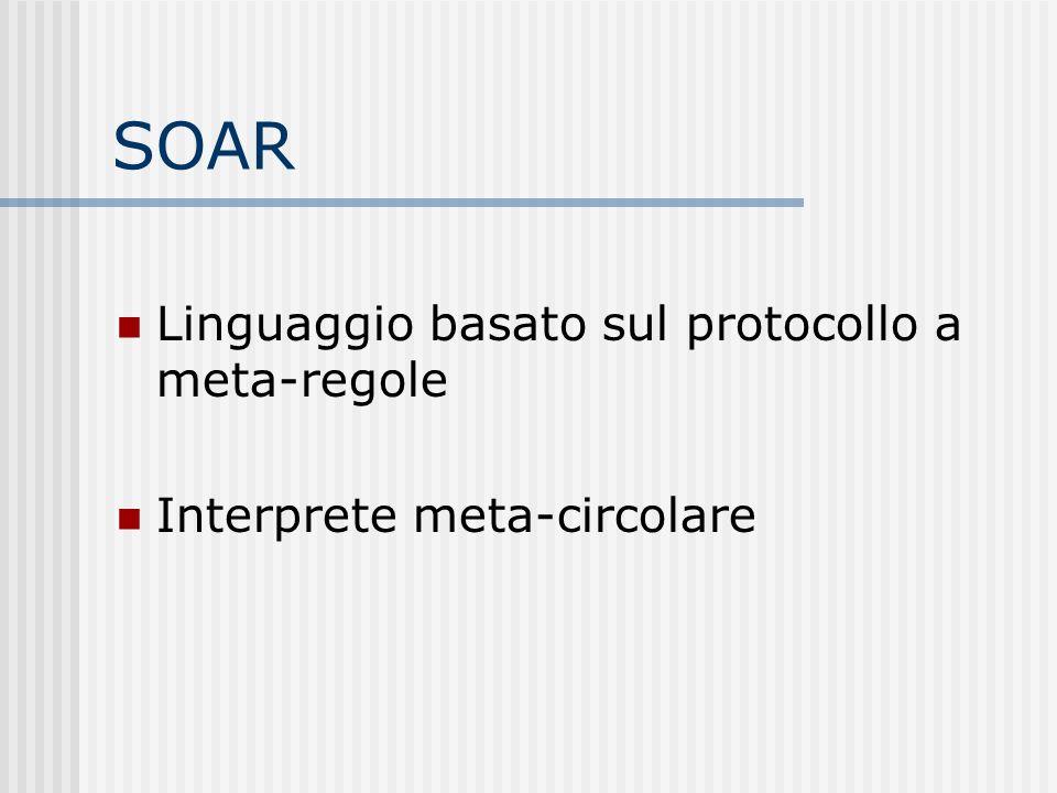 SOAR Linguaggio basato sul protocollo a meta-regole Interprete meta-circolare