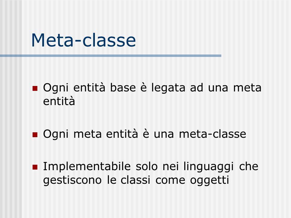 Meta-classe Ogni entità base è legata ad una meta entità Ogni meta entità è una meta-classe Implementabile solo nei linguaggi che gestiscono le classi