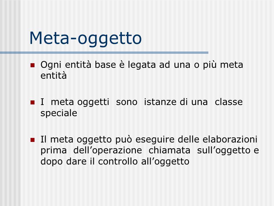 Meta-oggetto Ogni entità base è legata ad una o più meta entità I meta oggetti sono istanze di una classe speciale Il meta oggetto può eseguire delle