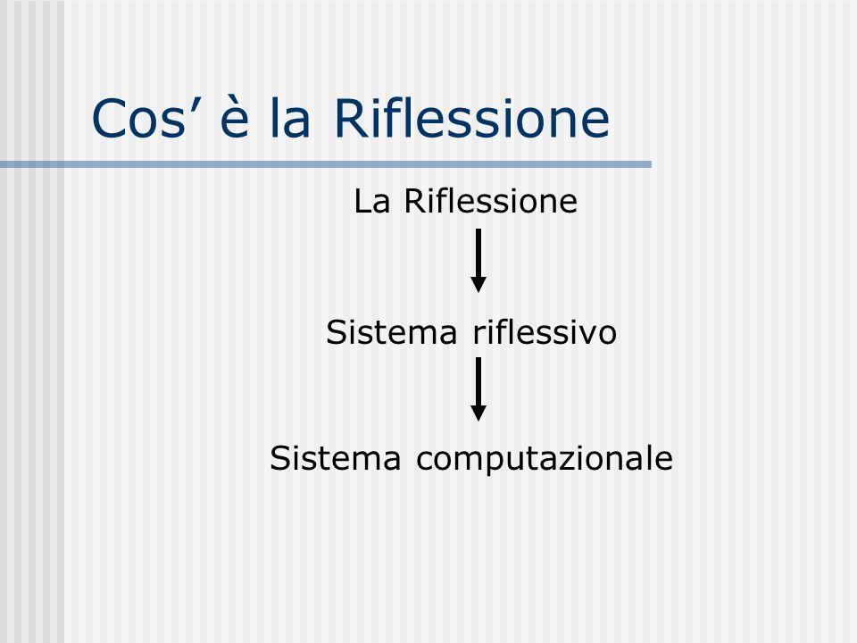 Cos è la Riflessione La Riflessione Sistema riflessivo Sistema computazionale