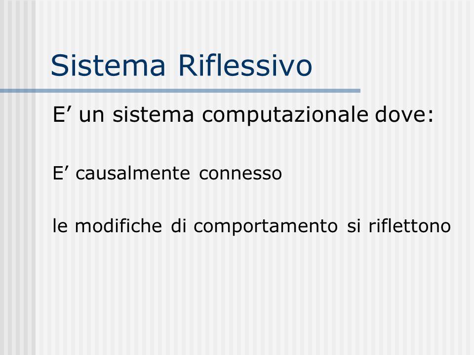 Sistema Riflessivo E un sistema computazionale dove: E causalmente connesso le modifiche di comportamento si riflettono