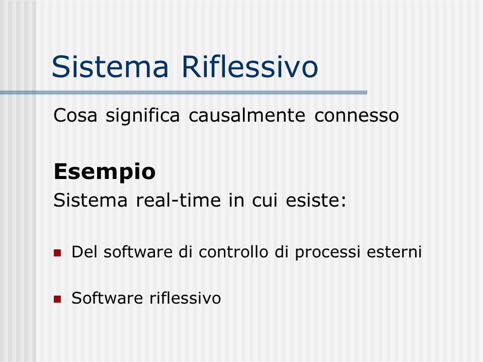 Sistema Riflessivo Cosa significa causalmente connesso Esempio Sistema real-time in cui esiste: Del software di controllo di processi esterni Software