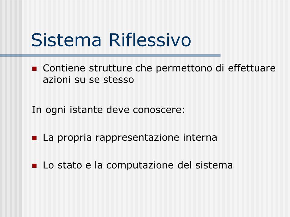Sistema Riflessivo Contiene strutture che permettono di effettuare azioni su se stesso In ogni istante deve conoscere: La propria rappresentazione int