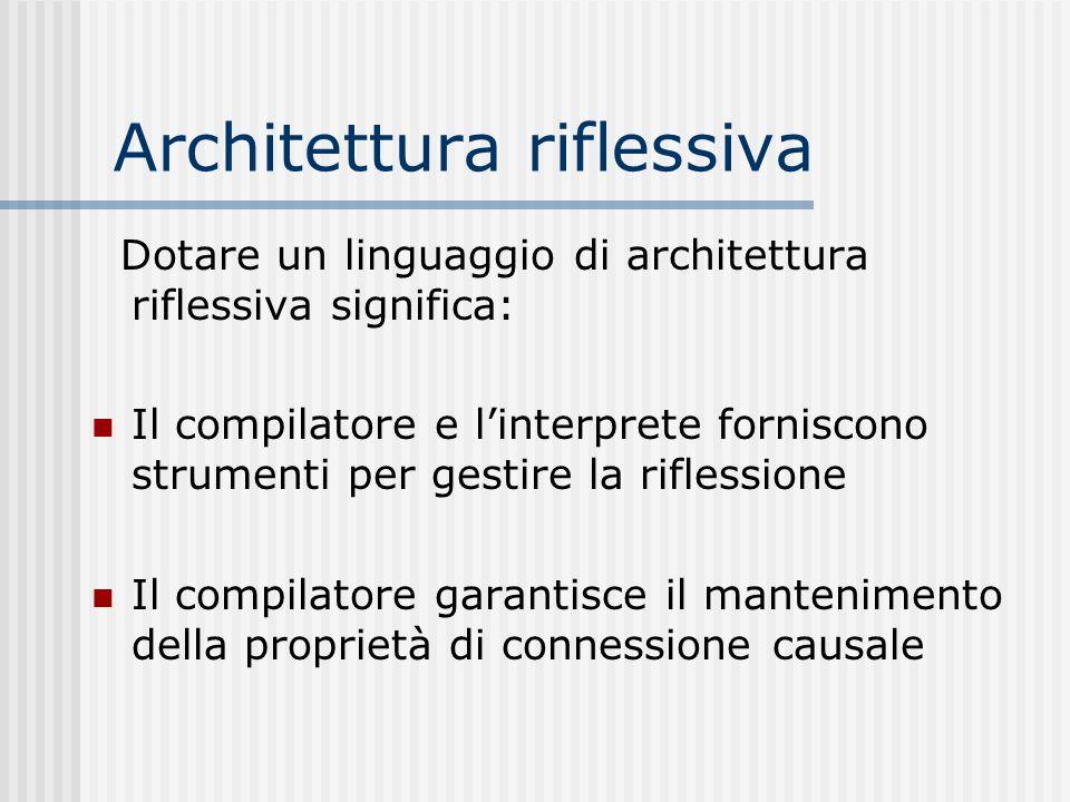 Architettura riflessiva Dotare un linguaggio di architettura riflessiva significa: Il compilatore e linterprete forniscono strumenti per gestire la ri