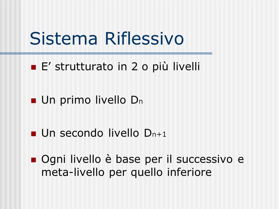 Sistema Riflessivo E strutturato in 2 o più livelli Un primo livello D n Un secondo livello D n+1 Ogni livello è base per il successivo e meta-livello