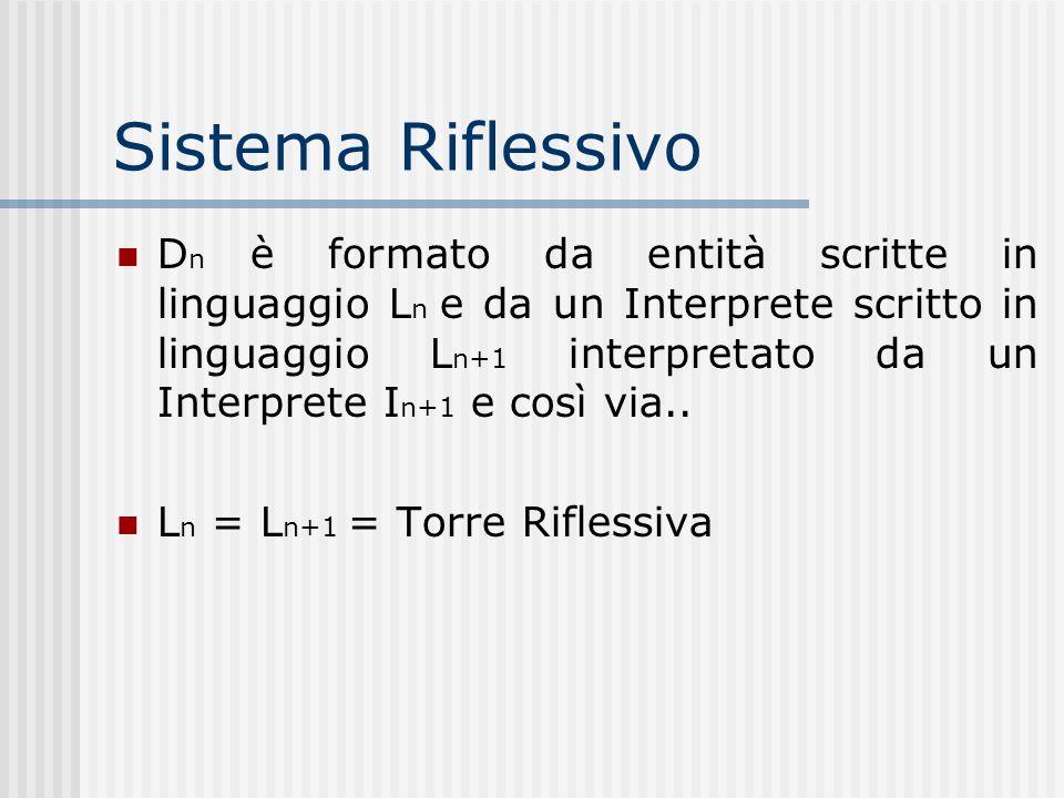 Sistema Riflessivo D n è formato da entità scritte in linguaggio L n e da un Interprete scritto in linguaggio L n+1 interpretato da un Interprete I n+