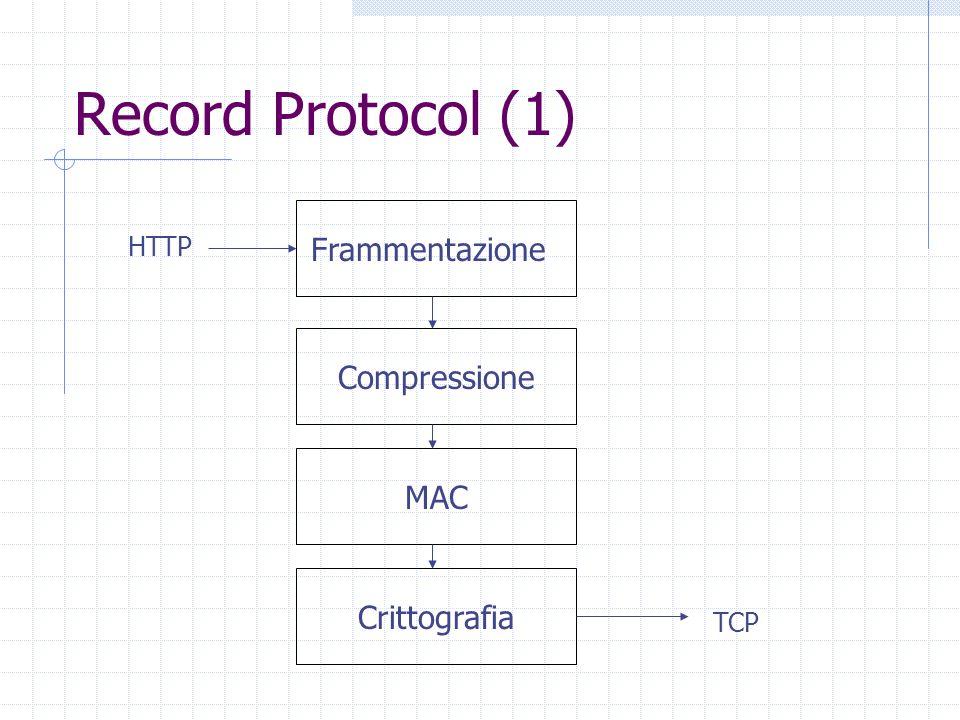 Record Protocol (2) Un pacchetto SSL può essere: Change cipher spec Alert Fatal Warning Handshake Application data Application data minor priorità