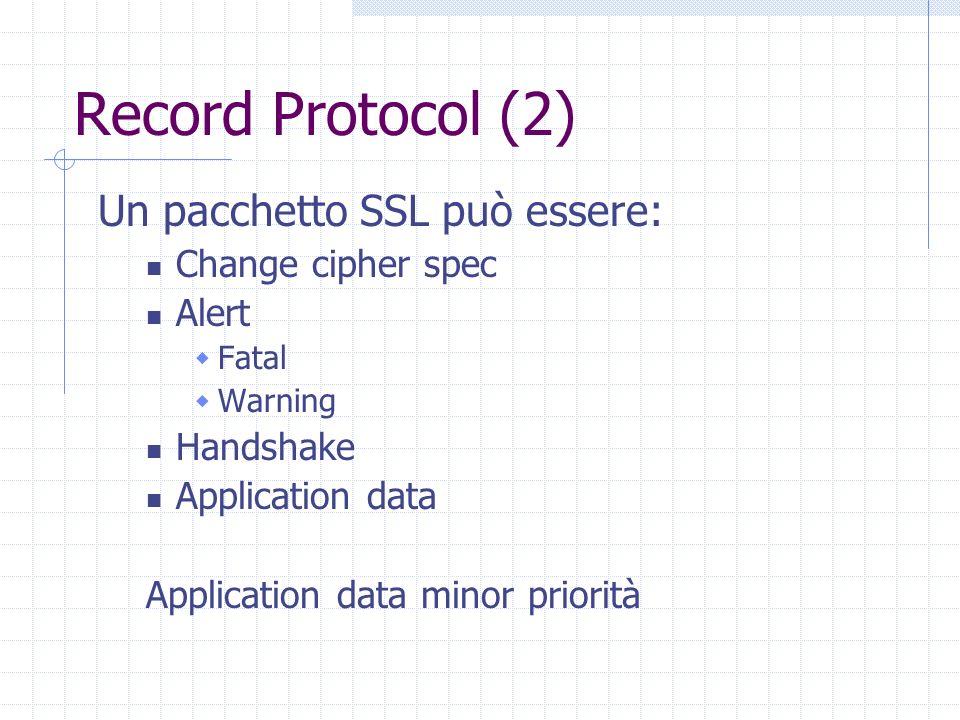Record Protocol MAC MAC_write_secret Funzione hash scelta Calcolato prima della cifratura