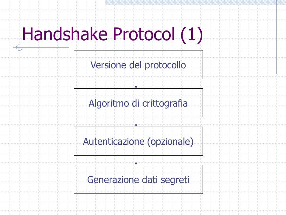 Handshake Protocol (2) Client hello Struttura Random Numero di sessione Lista algoritmi di crittografia (CipherSuite) Lista algoritmi di compressione