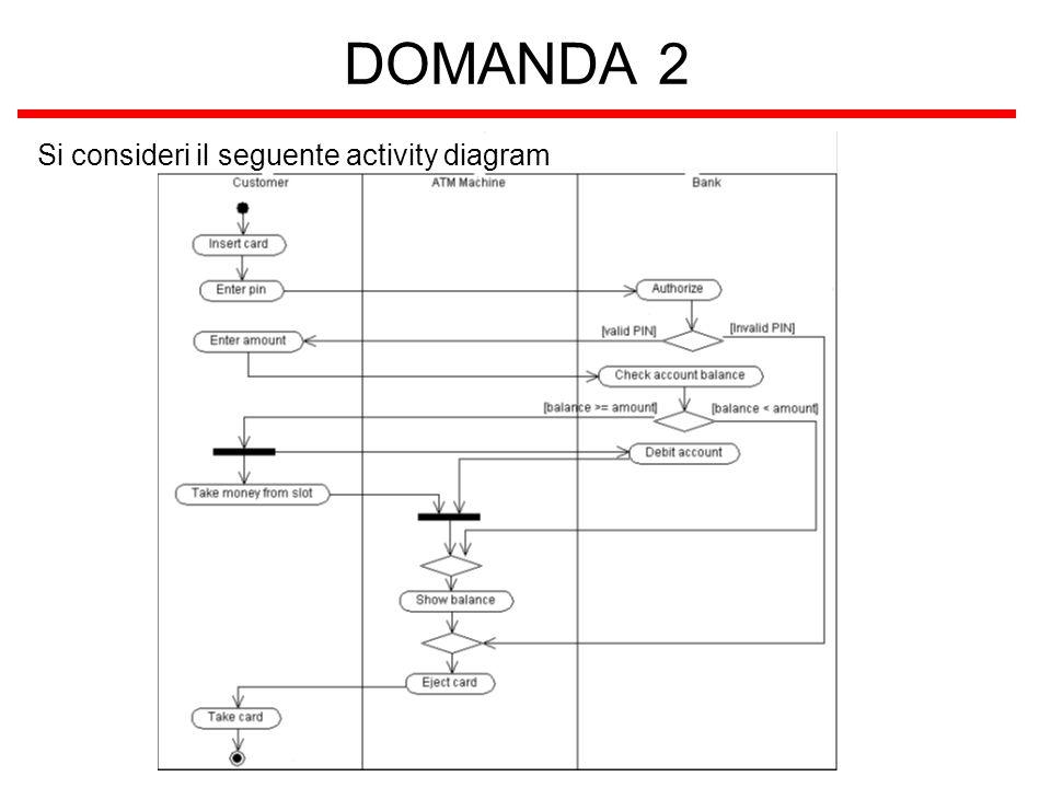 DOMANDA 2 Si consideri il seguente activity diagram