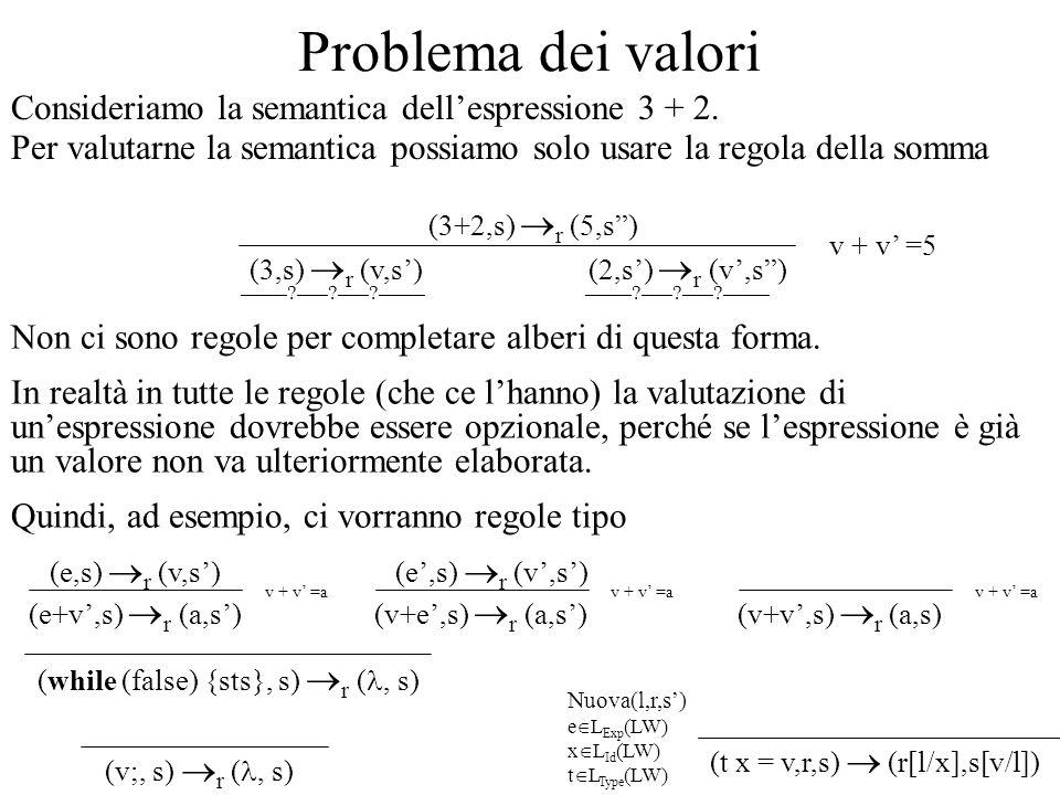 Problema dei valori Consideriamo la semantica dellespressione 3 + 2. Per valutarne la semantica possiamo solo usare la regola della somma (3+2,s) r (5