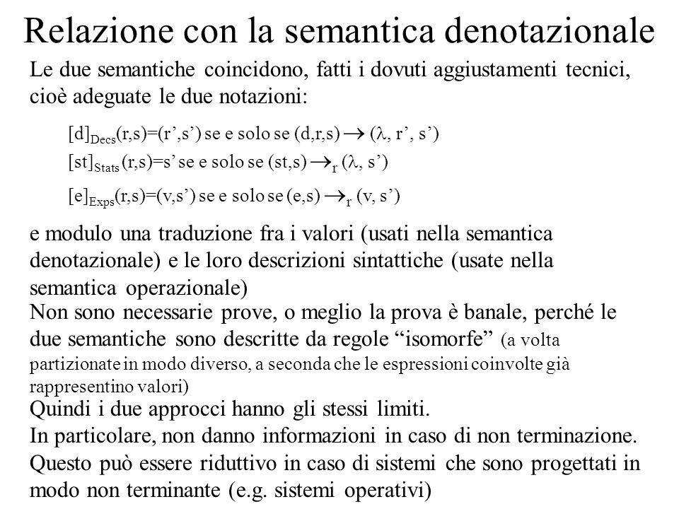 Le due semantiche coincidono, fatti i dovuti aggiustamenti tecnici, cioè adeguate le due notazioni: Relazione con la semantica denotazionale [d] Decs