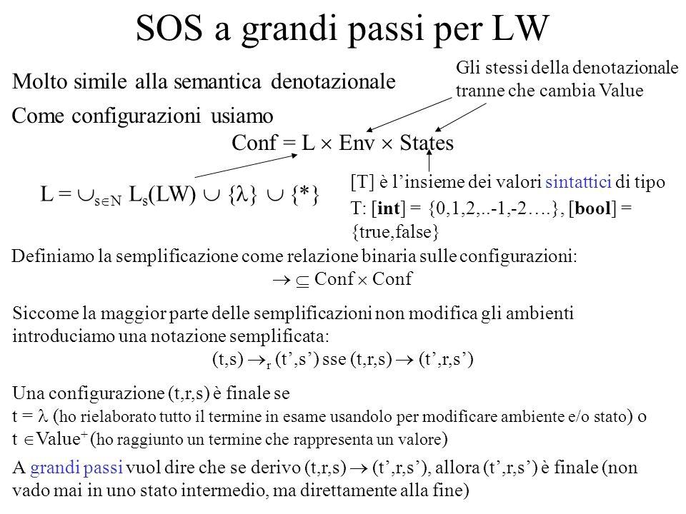 SOS a grandi passi per LW Molto simile alla semantica denotazionale Come configurazioni usiamo Conf = L Env States [T] è linsieme dei valori sintattic