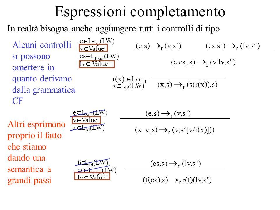 Espressioni completamento (x,s) r (s(r(x)),s) r(x) Loc T (e es, s) r (v lv,s) (e,s) r (v,s)(es,s) r (lv,s) In realtà bisogna anche aggiungere tutti i