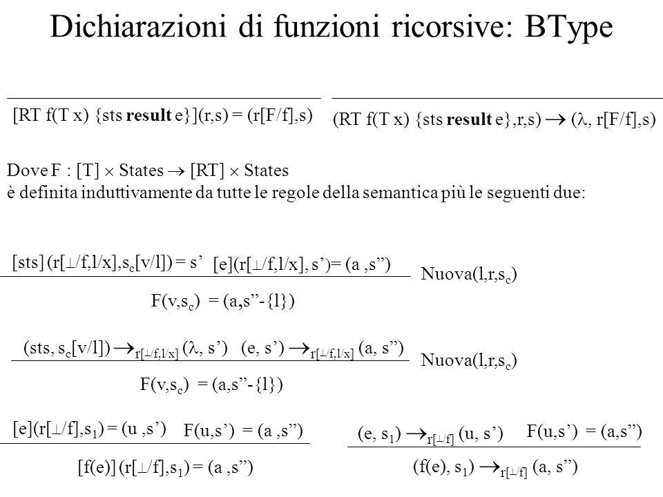Dichiarazioni di funzioni ricorsive: BType Dove F : [T] States [RT] States è definita induttivamente da tutte le regole della semantica più le seguent