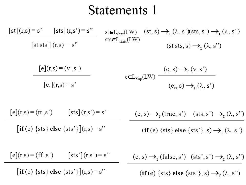 Statements 1 [ if (e) {sts} else {sts} ] (r,s) = s [e](r,s) = (tt,s)[sts] (r,s) = s [ if (e) {sts} else {sts} ] (r,s) = s [e](r,s) = (ff,s)[sts] (r,s)
