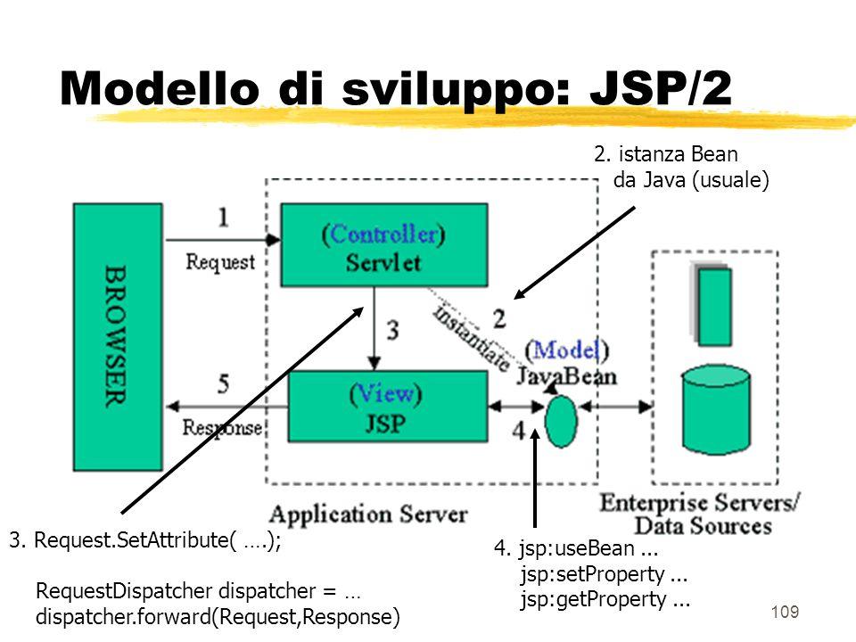 109 Modello di sviluppo: JSP/2 4. jsp:useBean... jsp:setProperty... jsp:getProperty... 3. Request.SetAttribute( ….); RequestDispatcher dispatcher = …