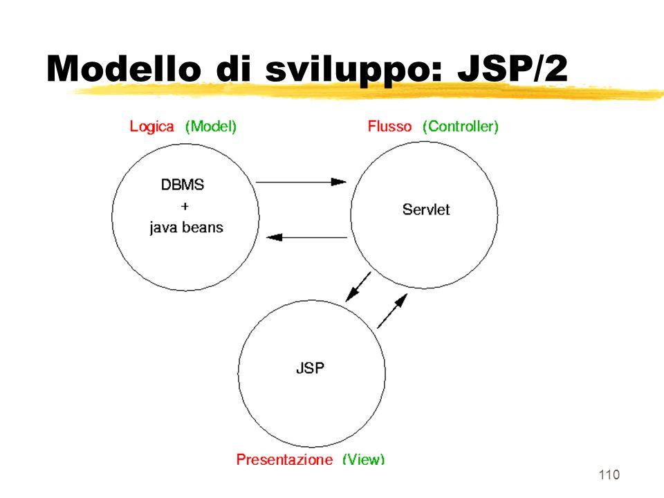 110 Modello di sviluppo: JSP/2
