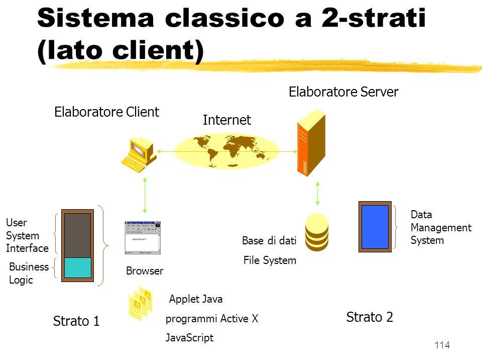 114 Sistema classico a 2-strati (lato client) Elaboratore Server Elaboratore Client Internet Browser Applet Java programmi Active X JavaScript User Sy